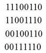 جمعیت اولیه در الگوریتم ژنتیک