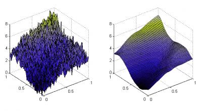 هموارسازی داده ها