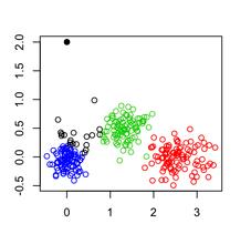 هموار سازی داده ها